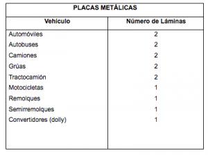 PlacasIMG1