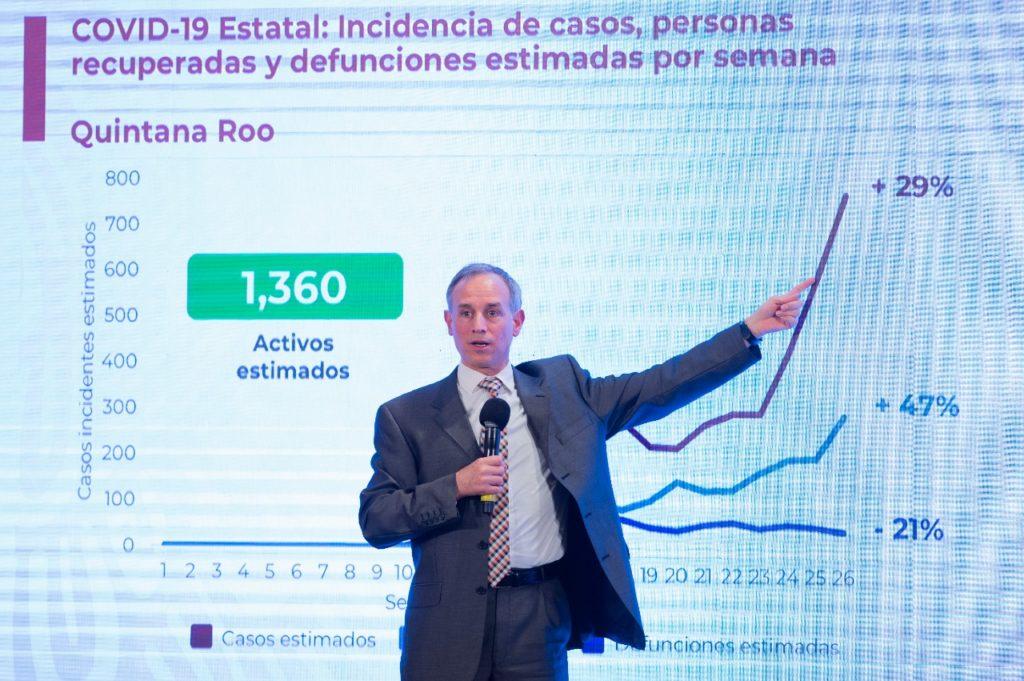 La SSA aplaza Semáforo por inconsistencias en información sobre COVID-19