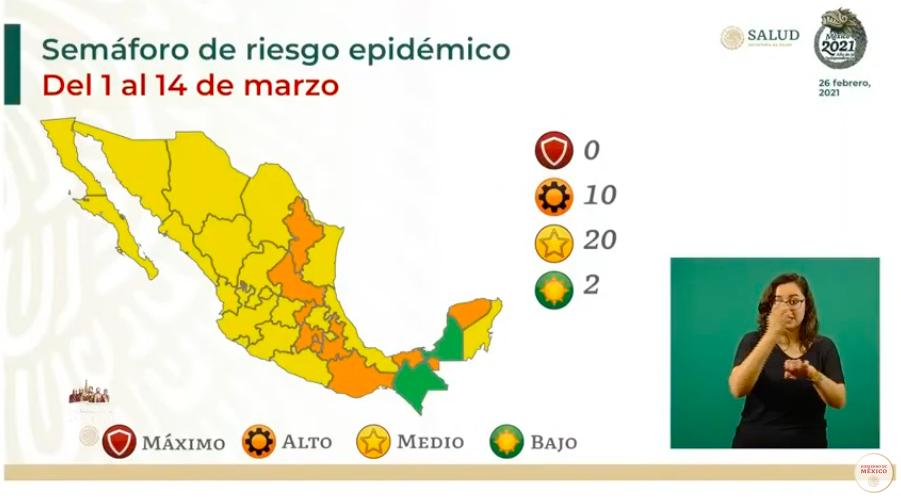 Semáforo epidémico: 63% de los estados, en color amarillo
