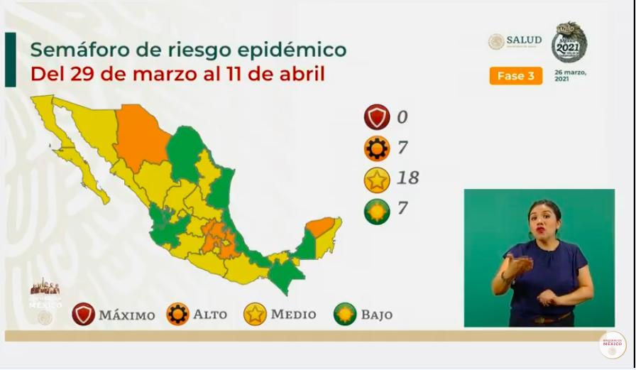 Semáforo epidémico: Siete estados se ubican en verde