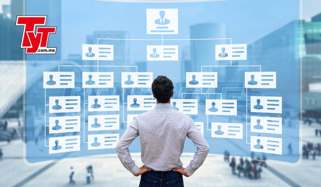 capacitación-organización-factor-humano