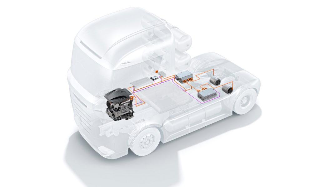 Bosch fortalece el mercado chino de celdas de combustible