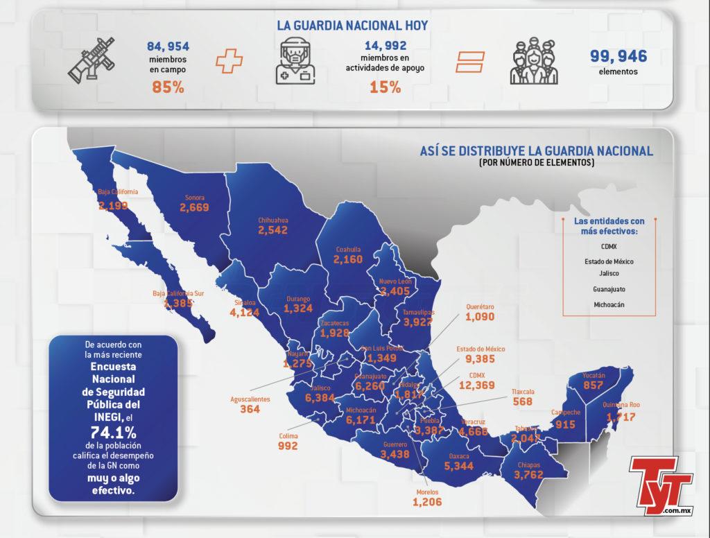 Guardia Nacional: dos años de otra cara contra la inseguridad