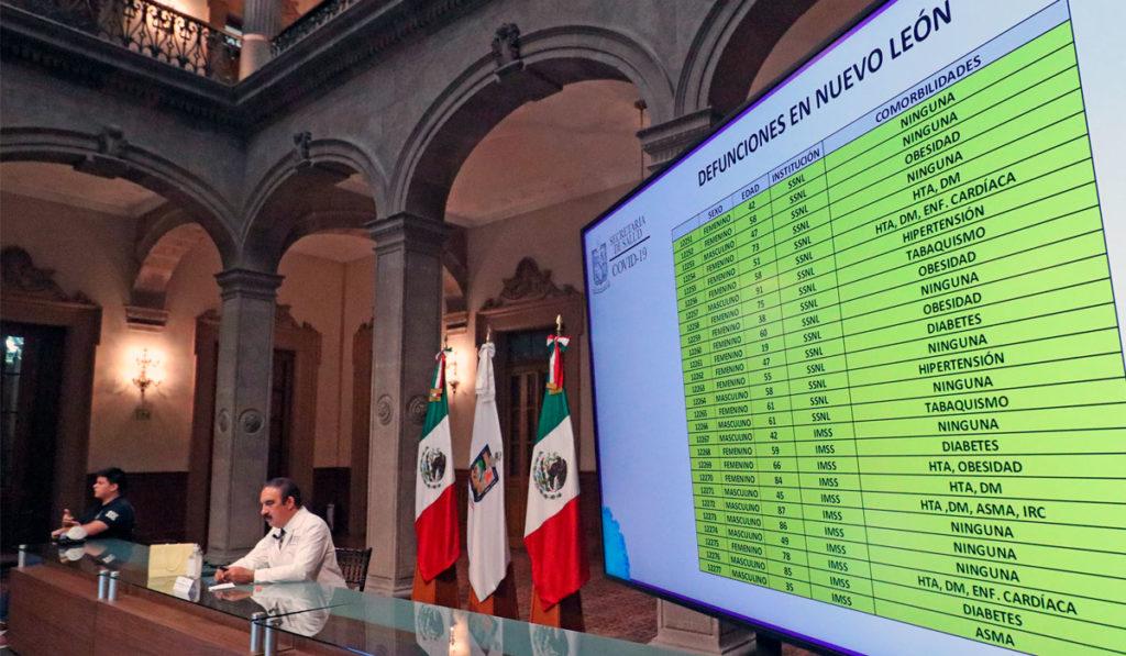 Nuevo León reporta cifra más alta de contagios en toda la pandemia