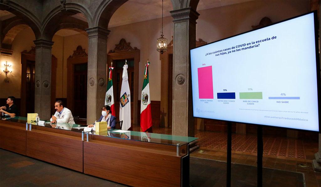 Saturan hospitales de Nuevo León con pacientes de Covid-19