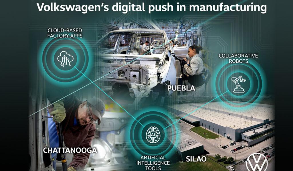 Tres herramientas digitales que llegan a las plantas de Volkswagen en Norteamérica