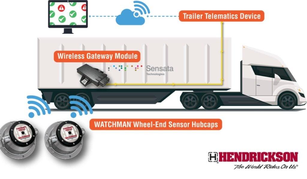 sensor-Hendrikson