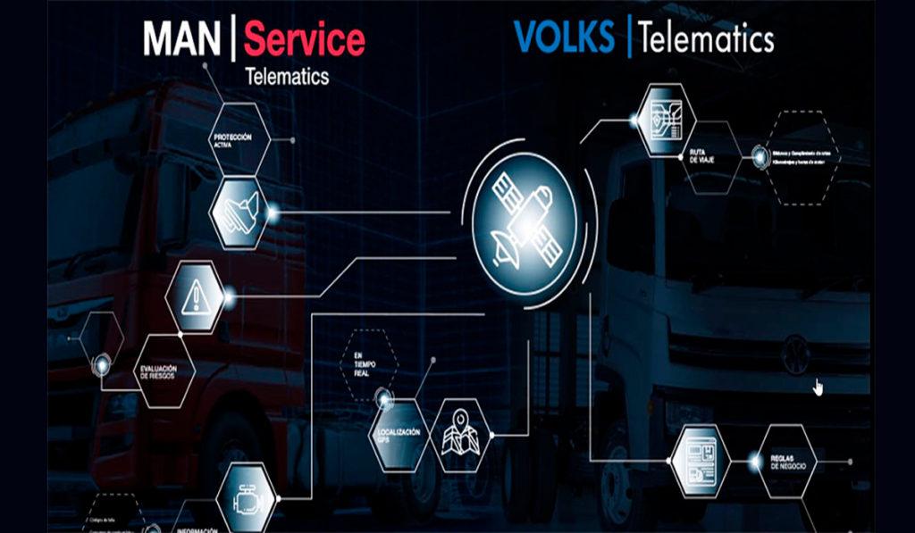 Cuatro pilares de MAN y Volks Telematics